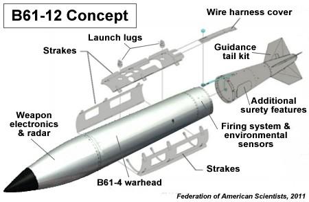 B61 boma nucleare aviano